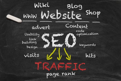 Use SEO For a Winning Strategy