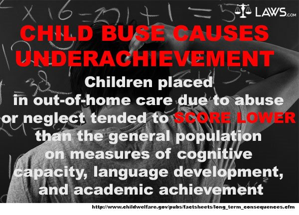 Child Abuse Causes Underachievement