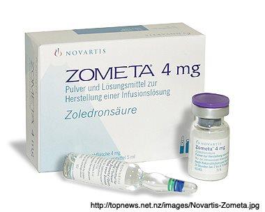 Zometa Lawsuit