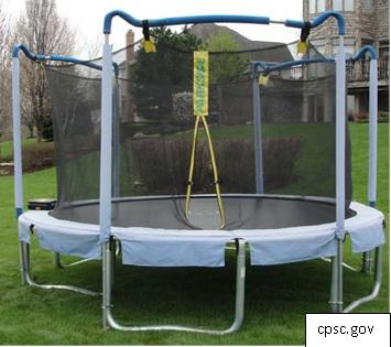 Sportspower Recalls Trampolines Because of Injury Hazard