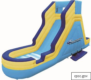 Sportspower Recalls Waterslides for Children