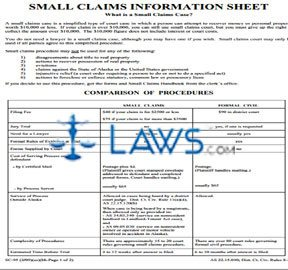 Small Claims Information Sheet