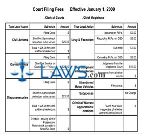 court filing fees