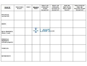 Settlement Consideration Chart