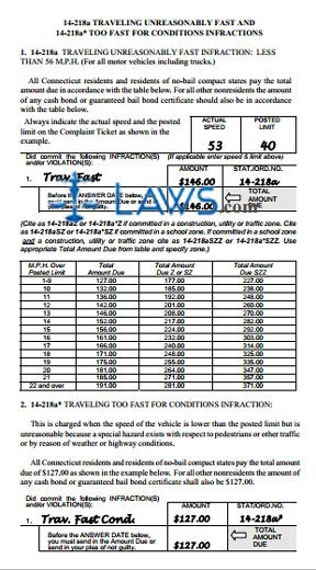Violations and Infractions Schedule